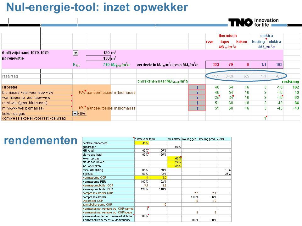 Nul-energie-tool: inzet opwekker rendementen