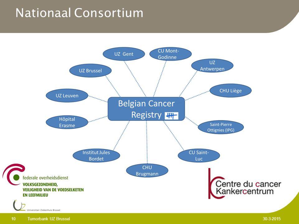 Tumorbank UZ Brussel 10 30-3-2015 Nationaal Consortium