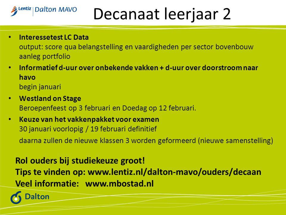 Decanaat leerjaar 2 Interessetest LC Data output: score qua belangstelling en vaardigheden per sector bovenbouw aanleg portfolio Informatief d-uur ove