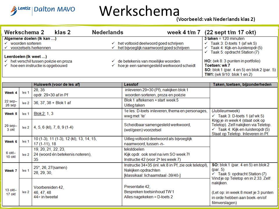 Werkschema 8 (Voorbeeld: vak Nederlands klas 2)