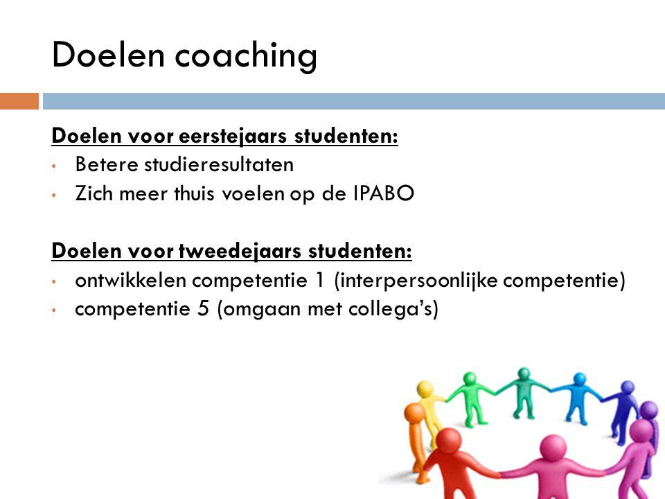 Doelen coaching Doelen voor eerstejaars studenten: Betere studieresultaten Zich meer thuis voelen op de IPABO Doelen voor tweedejaars studenten: ontwi