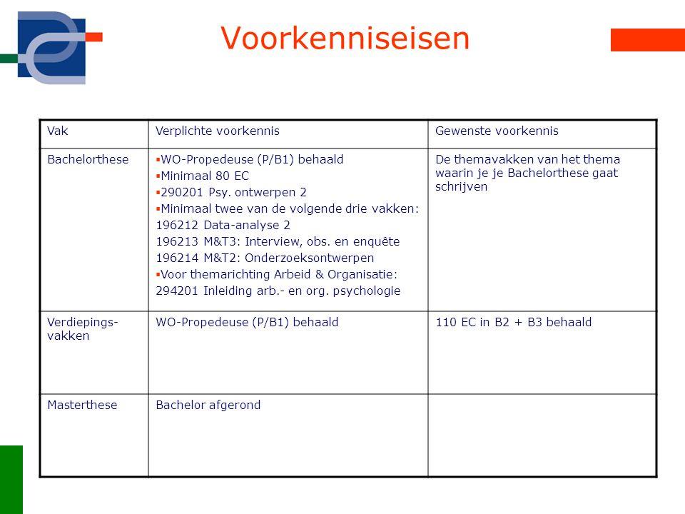 Voorkenniseisen VakVerplichte voorkennisGewenste voorkennis Bachelorthese  WO-Propedeuse (P/B1) behaald  Minimaal 80 EC  290201 Psy. ontwerpen 2 