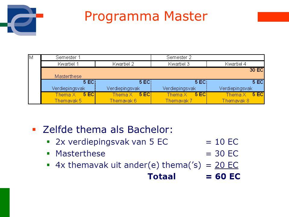 Programma Master  Zelfde thema als Bachelor:  2x verdiepingsvak van 5 EC= 10 EC  Masterthese= 30 EC  4x themavak uit ander(e) thema('s)= 20 EC Tot