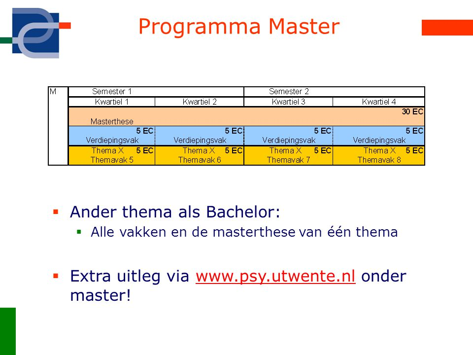 Programma Master  Ander thema als Bachelor:  Alle vakken en de masterthese van één thema  Extra uitleg via www.psy.utwente.nl onder master!www.psy.