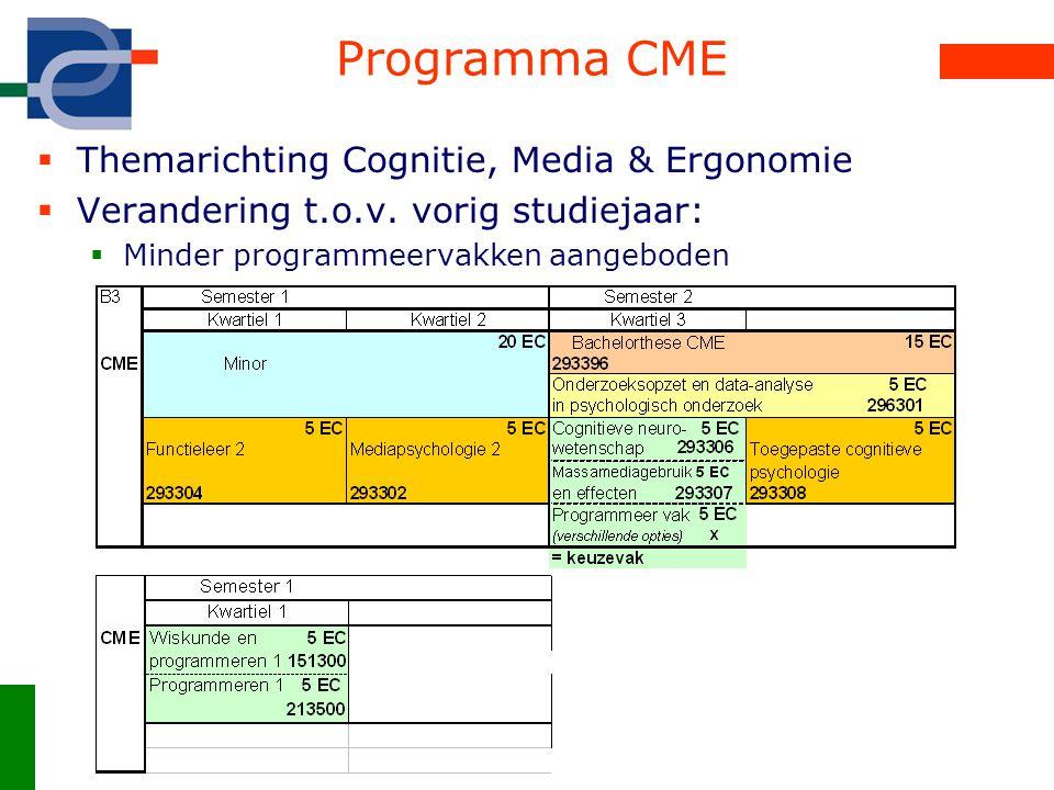 Programma CME  Themarichting Cognitie, Media & Ergonomie  Verandering t.o.v. vorig studiejaar:  Minder programmeervakken aangeboden