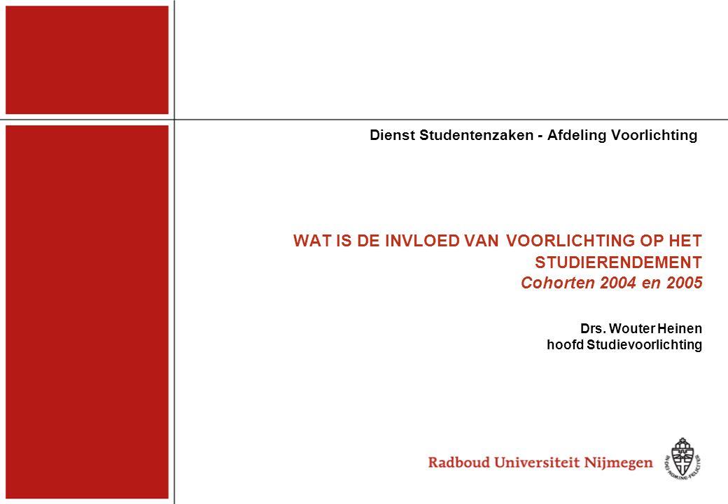 WAT IS DE INVLOED VAN VOORLICHTING OP HET STUDIERENDEMENT Cohorten 2004 en 2005 Dienst Studentenzaken - Afdeling Voorlichting Drs. Wouter Heinen hoofd