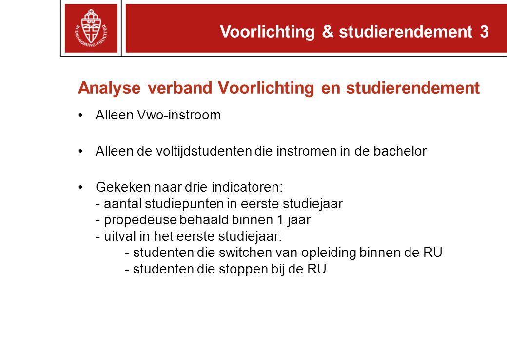 Voorlichting & studierendement 3 Analyse verband Voorlichting en studierendement Alleen Vwo-instroom Alleen de voltijdstudenten die instromen in de ba