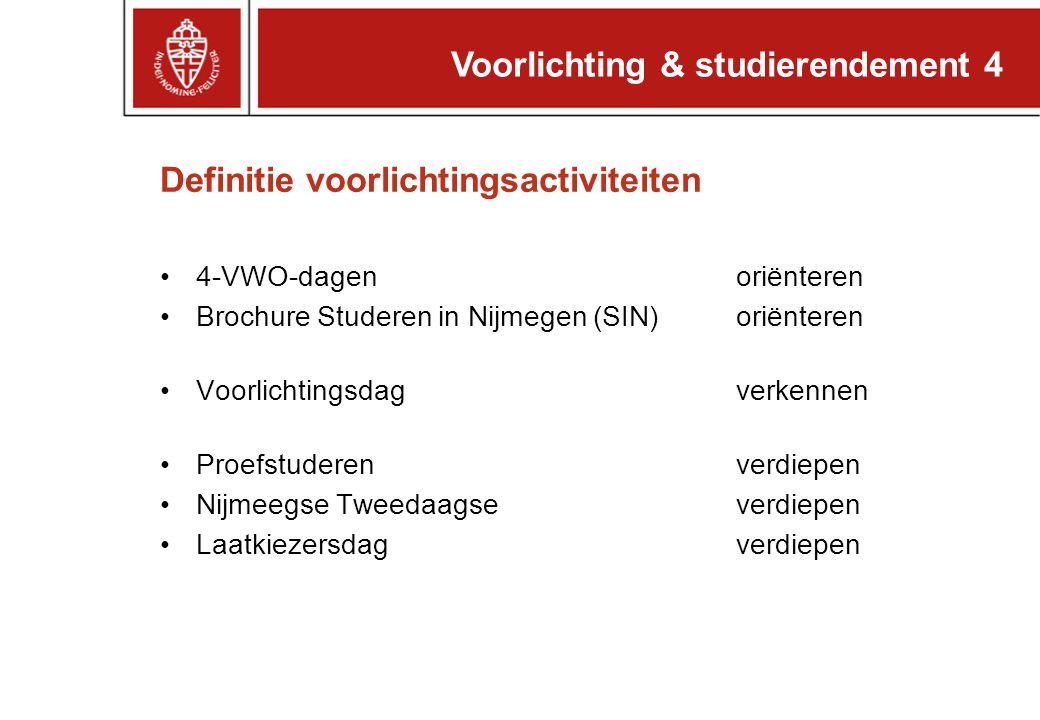 Voorlichting & studierendement 4 Definitie voorlichtingsactiviteiten 4-VWO-dagenoriënteren Brochure Studeren in Nijmegen (SIN)oriënteren Voorlichtings