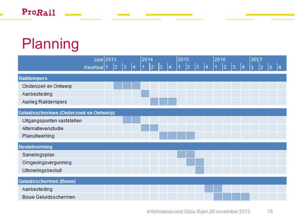 Planning 16 Informatieavond Gilze-Rijen 26 november 2013