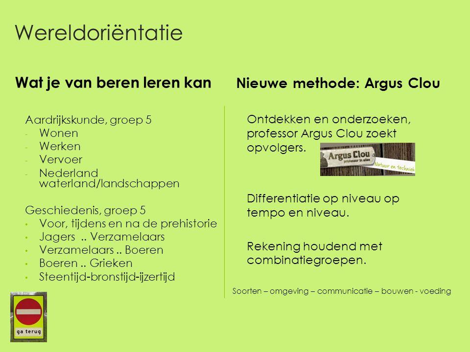 Nieuwe methode: Argus Clou Aardrijkskunde, groep 5 - Wonen - Werken - Vervoer - Nederland waterland/landschappen Geschiedenis, groep 5 Voor, tijdens e