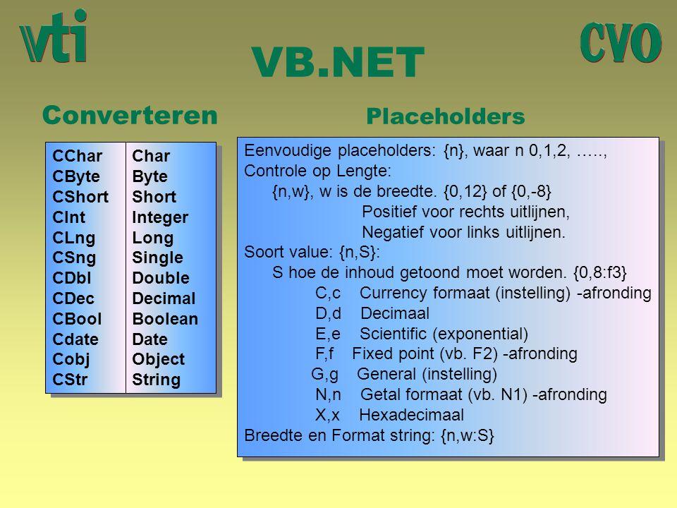 VB.NET Converteren CChar CByte CShort CInt CLng CSng CDbl CDec CBool Cdate Cobj CStr CChar CByte CShort CInt CLng CSng CDbl CDec CBool Cdate Cobj CStr