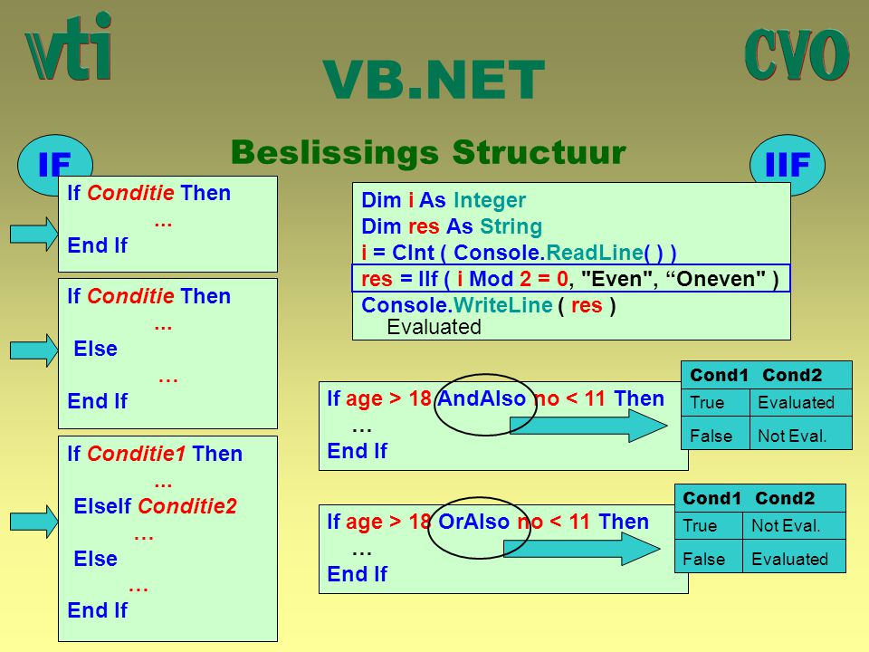 IF VB.NET Beslissings Structuur If Conditie Then... End If If Conditie Then... Else … End If If Conditie1 Then... ElseIf Conditie2 … Else … End If IIF