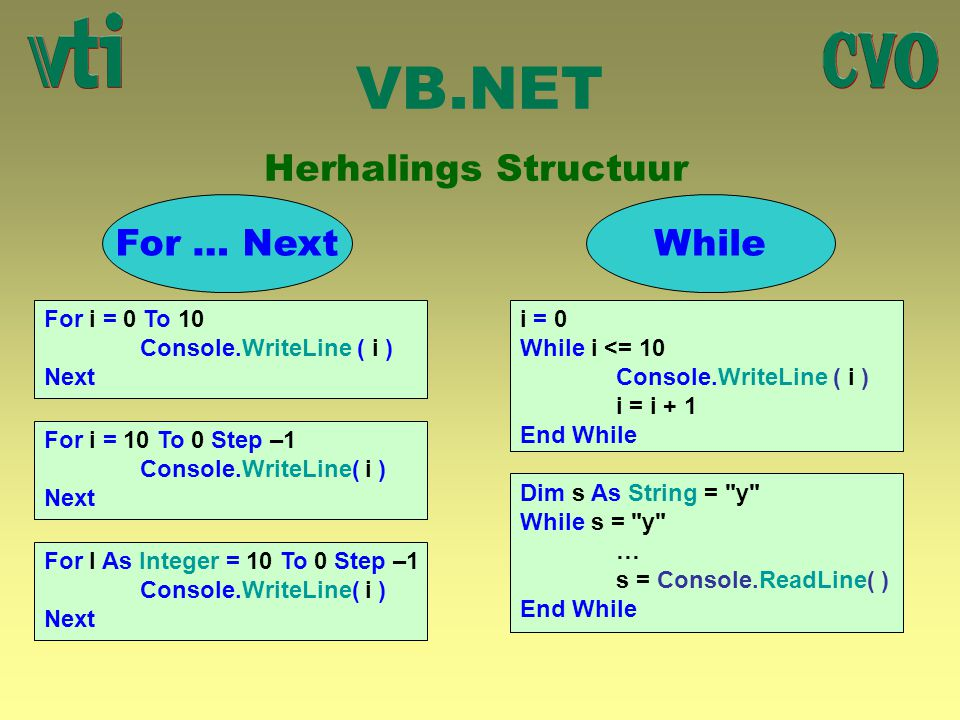 VB.NET Herhalings Structuur For … Next For i = 0 To 10 Console.WriteLine ( i ) Next For i = 10 To 0 Step –1 Console.WriteLine( i ) Next For I As Integ