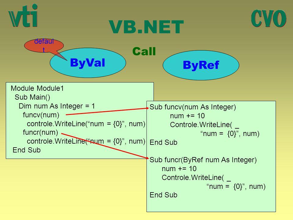 VB.NET Call ByVal ByRef defaul t Module Module1 Sub Main() Dim num As Integer = 1 funcv(num) controle.WriteLine( num = {0} , num) funcr(num) controle.WriteLine( num = {0} , num) End Sub Sub funcv(num As Integer) num += 10 Controle.WriteLine( _ num = {0} , num) End Sub Sub funcr(ByRef num As Integer) num += 10 Controle.WriteLine( _ num = {0} , num) End Sub