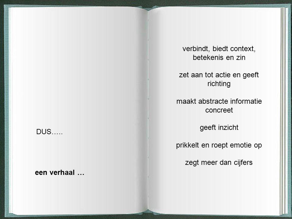 verbindt, biedt context, betekenis en zin zet aan tot actie en geeft richting maakt abstracte informatie concreet geeft inzicht prikkelt en roept emotie op zegt meer dan cijfers een verhaal … DUS…..