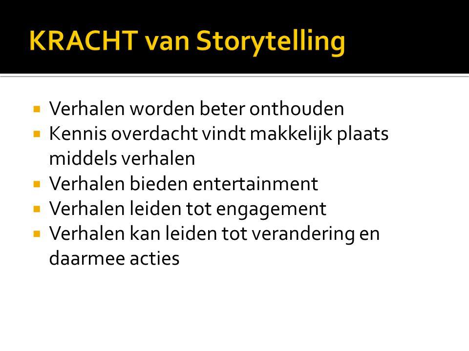  Verhalen worden beter onthouden  Kennis overdacht vindt makkelijk plaats middels verhalen  Verhalen bieden entertainment  Verhalen leiden tot eng