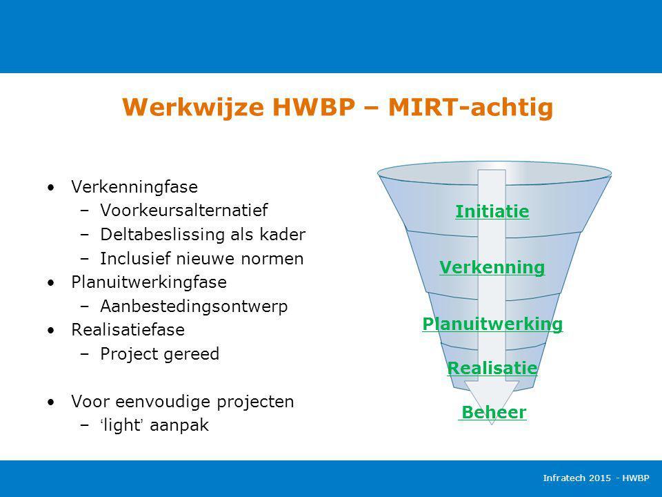 Werkwijze HWBP – MIRT-achtig Infratech 2015 - HWBP Verkenningfase –Voorkeursalternatief –Deltabeslissing als kader –Inclusief nieuwe normen Planuitwer