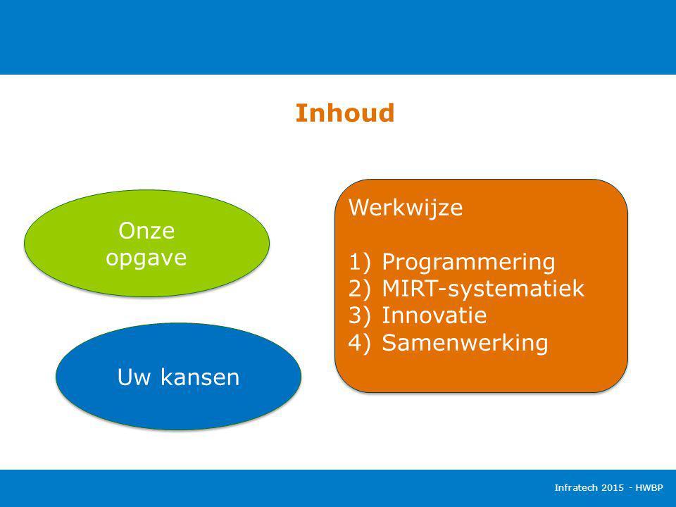 Inhoud Infratech 2015 - HWBP Onze opgave Onze opgave Werkwijze 1)Programmering 2)MIRT-systematiek 3)Innovatie 4)Samenwerking Werkwijze 1)Programmering