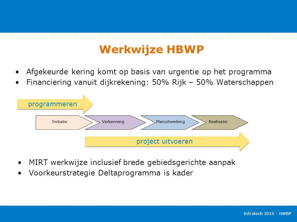 Werkwijze HBWP Afgekeurde kering komt op basis van urgentie op het programma Financiering vanuit dijkrekening: 50% Rijk – 50% Waterschappen MIRT werkw