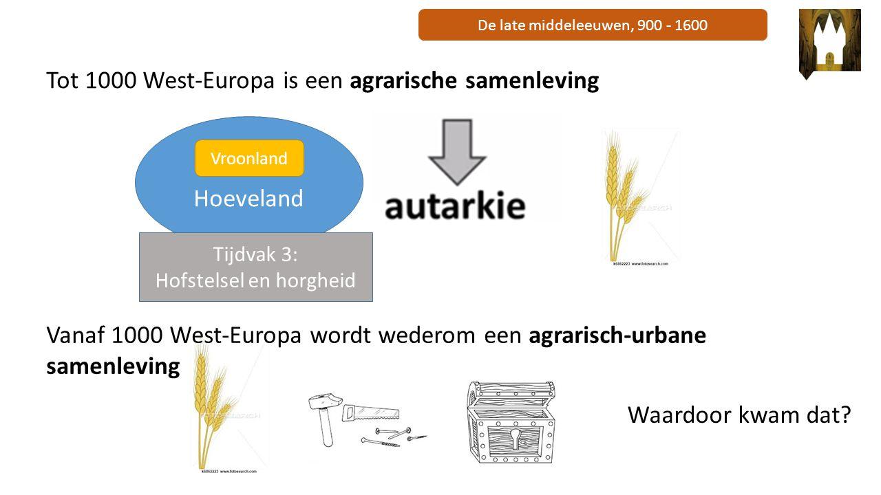 De late middeleeuwen, 900 - 1600 Tot 1000 West-Europa is een agrarische samenleving Vanaf 1000 West-Europa wordt wederom een agrarisch-urbane samenlev