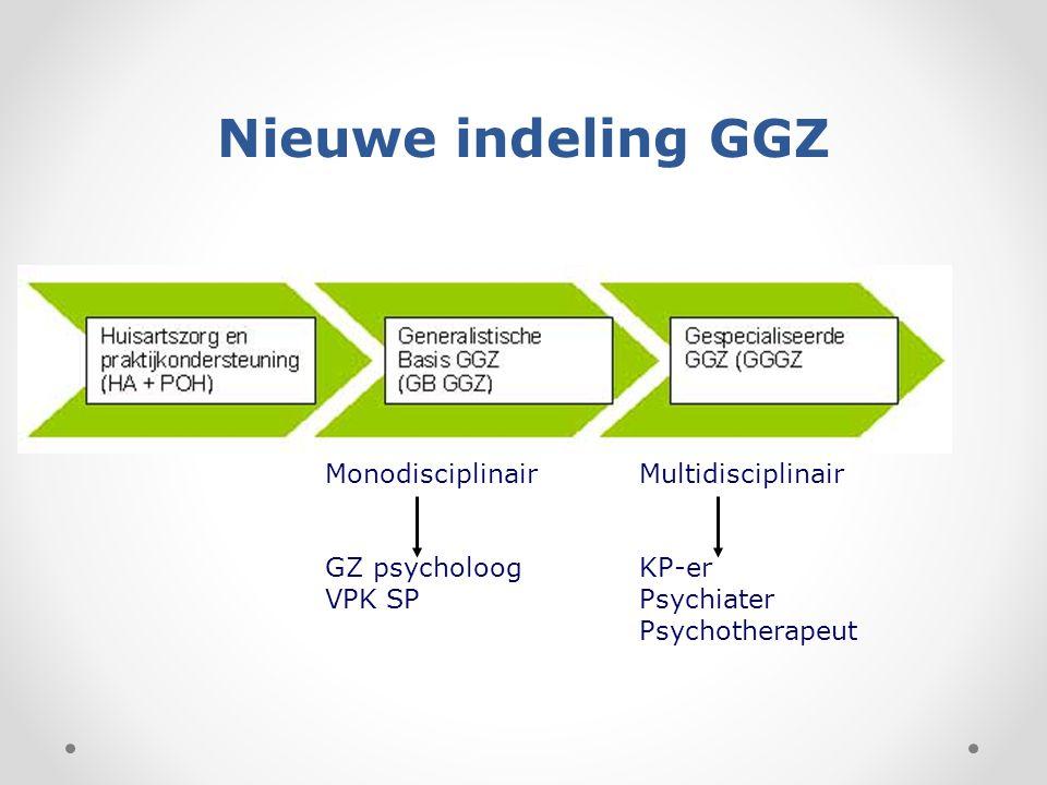 Nieuwe indeling GGZ Monodisciplinair Multidisciplinair GZ psycholoogKP-er VPK SPPsychiater Psychotherapeut