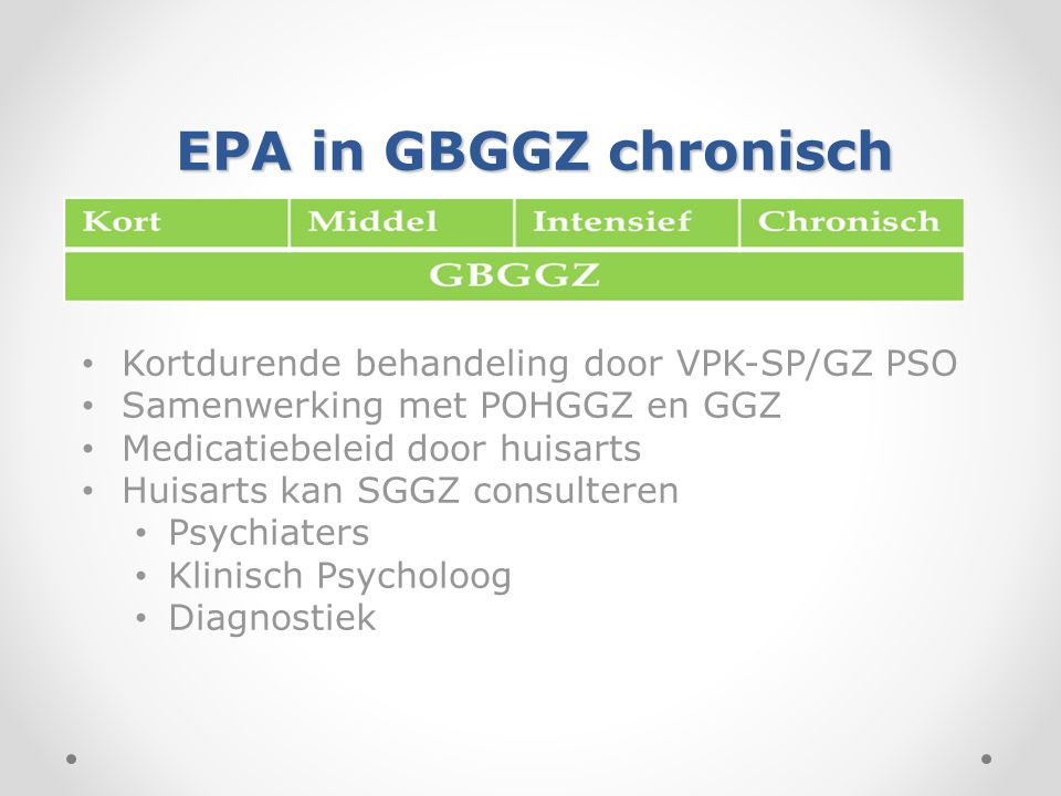 EPA in GBGGZ chronisch EPA in GBGGZ chronisch Kortdurende behandeling door VPK-SP/GZ PSO Samenwerking met POHGGZ en GGZ Medicatiebeleid door huisarts