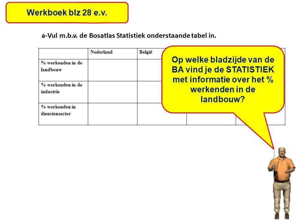 NederlandBelgiëRoemeniëLitouwen % werkenden in de landbouw % werkenden in de industrie % werkenden in dienstensector Op welke bladzijde van de BA vind