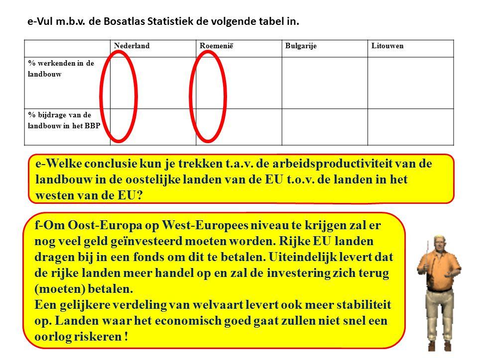 e-Welke conclusie kun je trekken t.a.v. de arbeidsproductiviteit van de landbouw in de oostelijke landen van de EU t.o.v. de landen in het westen van