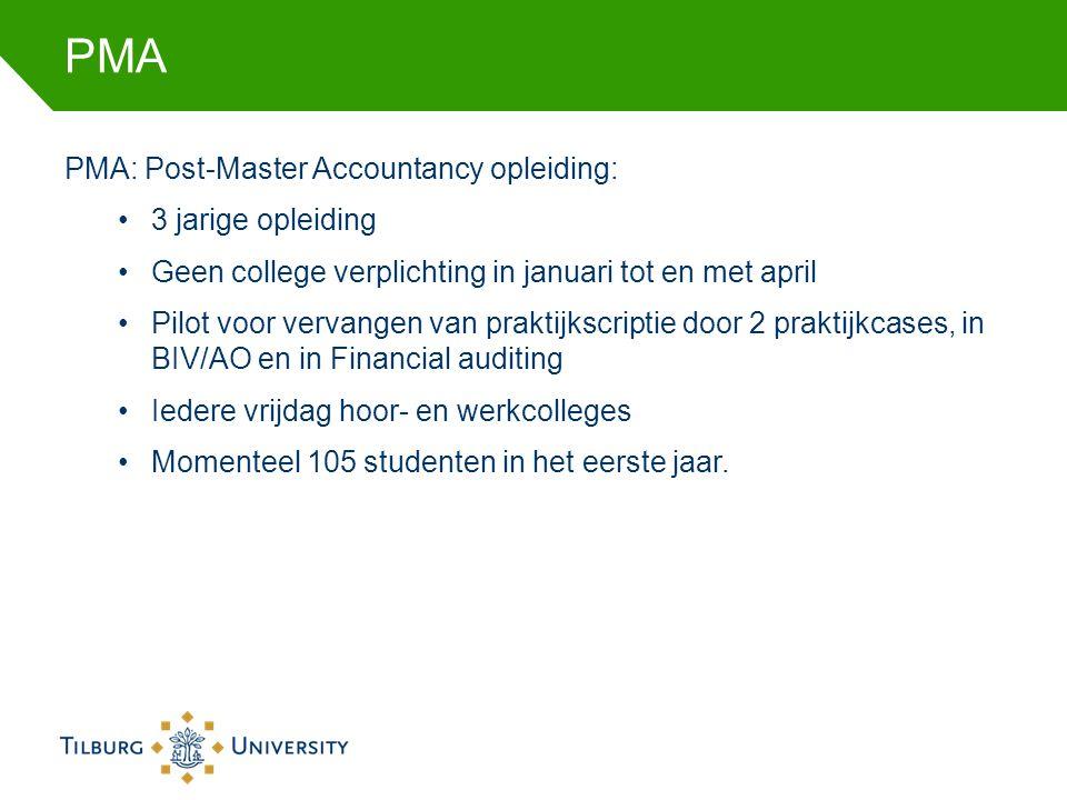 PMA PMA: Post-Master Accountancy opleiding: 3 jarige opleiding Geen college verplichting in januari tot en met april Pilot voor vervangen van praktijkscriptie door 2 praktijkcases, in BIV/AO en in Financial auditing Iedere vrijdag hoor- en werkcolleges Momenteel 105 studenten in het eerste jaar.