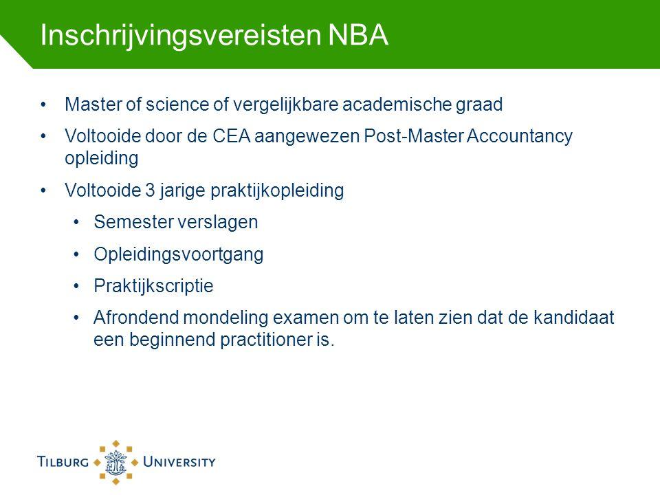 Programma IPMA Auditing Accounting Information Systems Financial Accounting Nederlandse wet en regelgeving Lokale wet en regelgeving Optioneel ondersteuning bij het behalen van een CPA Praktijkcasus / praktijkscriptie