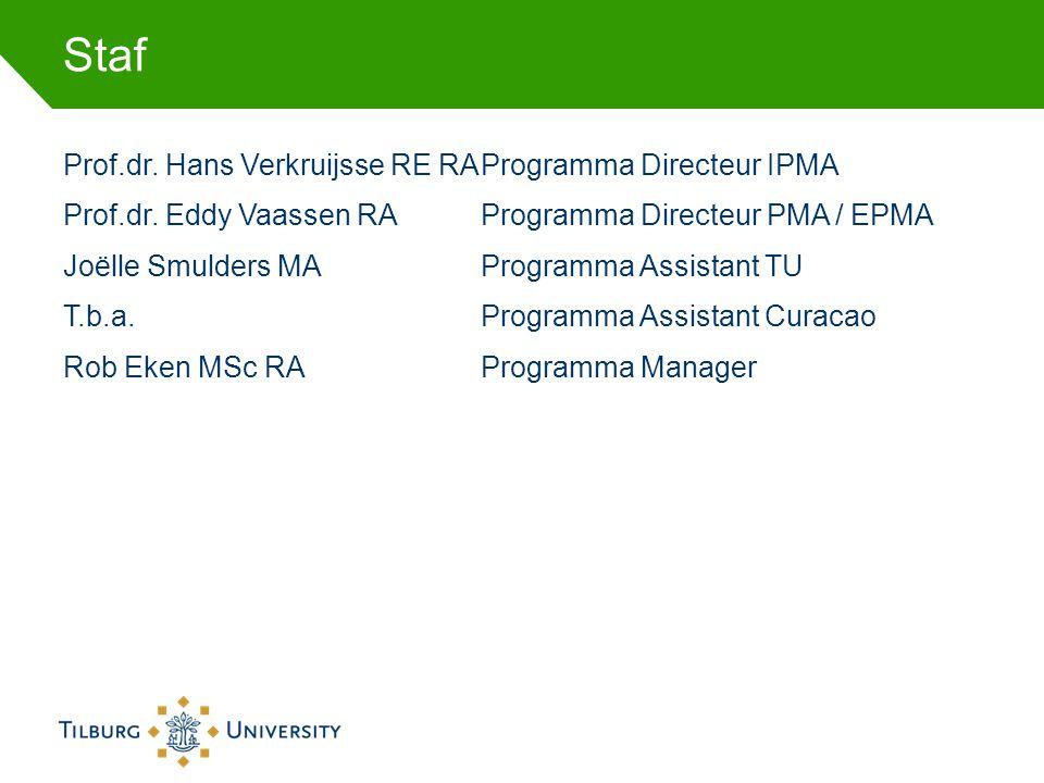 Inhoud verantwoordelijken Auditing: Prof.drs.John van Kollenburg RA Prof.dr.