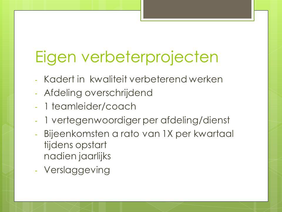 Eigen verbeterprojecten - Kadert in kwaliteit verbeterend werken - Afdeling overschrijdend - 1 teamleider/coach - 1 vertegenwoordiger per afdeling/die
