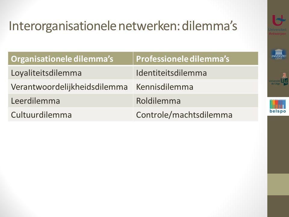 Interorganisationele netwerken: dilemma's Organisationele dilemma'sProfessionele dilemma's LoyaliteitsdilemmaIdentiteitsdilemma Verantwoordelijkheidsd