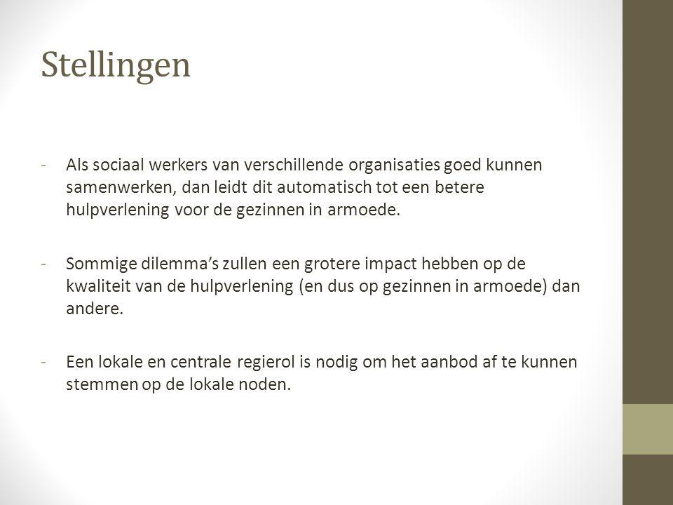 Stellingen -Als sociaal werkers van verschillende organisaties goed kunnen samenwerken, dan leidt dit automatisch tot een betere hulpverlening voor de