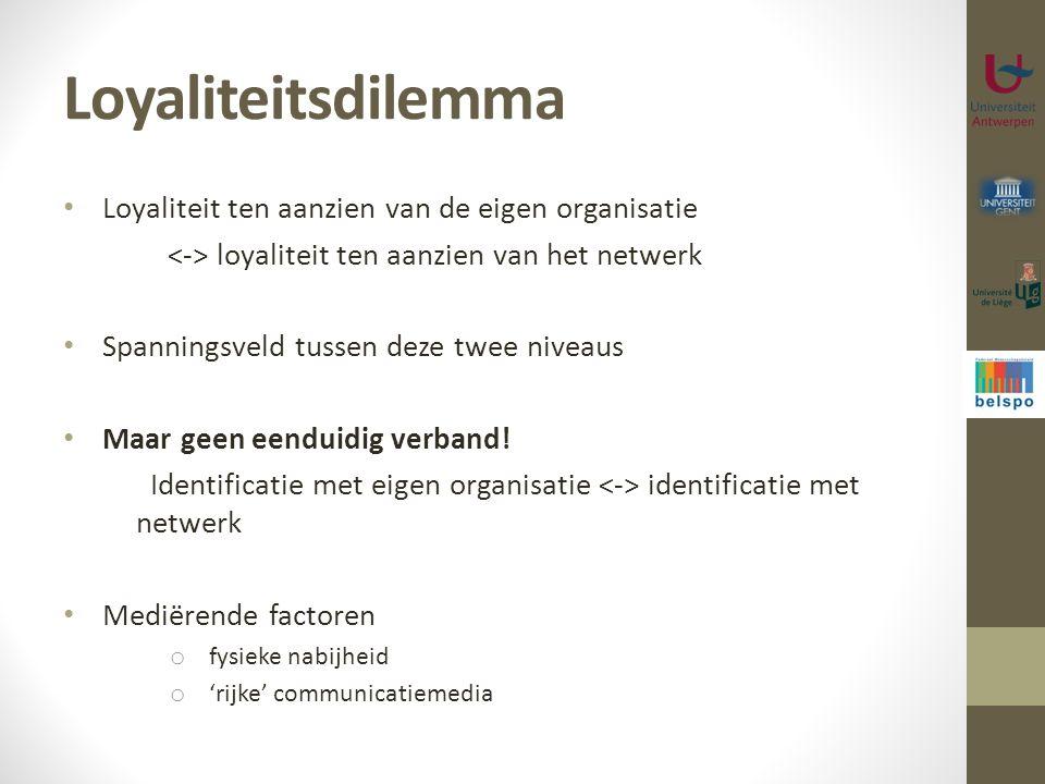 Loyaliteitsdilemma Loyaliteit ten aanzien van de eigen organisatie loyaliteit ten aanzien van het netwerk Spanningsveld tussen deze twee niveaus Maar