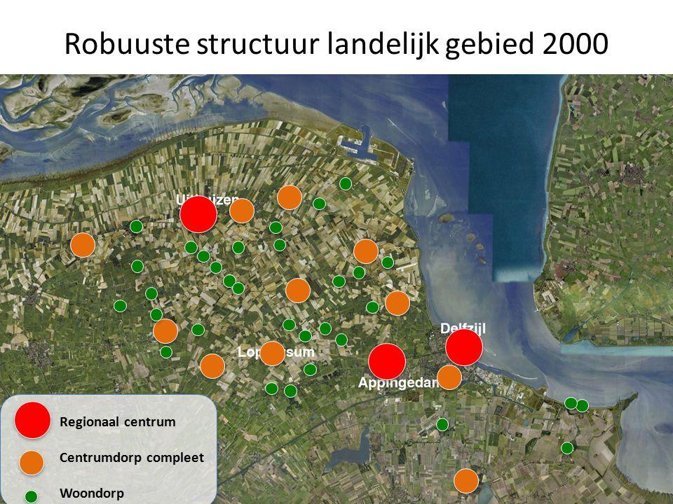 Robuuste structuur landelijk gebied 2000 9 Regionaal centrum Centrumdorp compleet Woondorp
