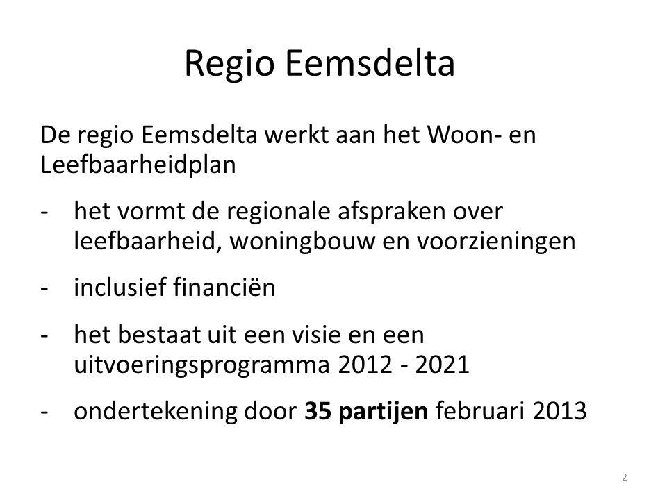 Regio Eemsdelta De regio Eemsdelta werkt aan het Woon- en Leefbaarheidplan -het vormt de regionale afspraken over leefbaarheid, woningbouw en voorzieningen -inclusief financiën -het bestaat uit een visie en een uitvoeringsprogramma 2012 - 2021 -ondertekening door 35 partijen februari 2013 2