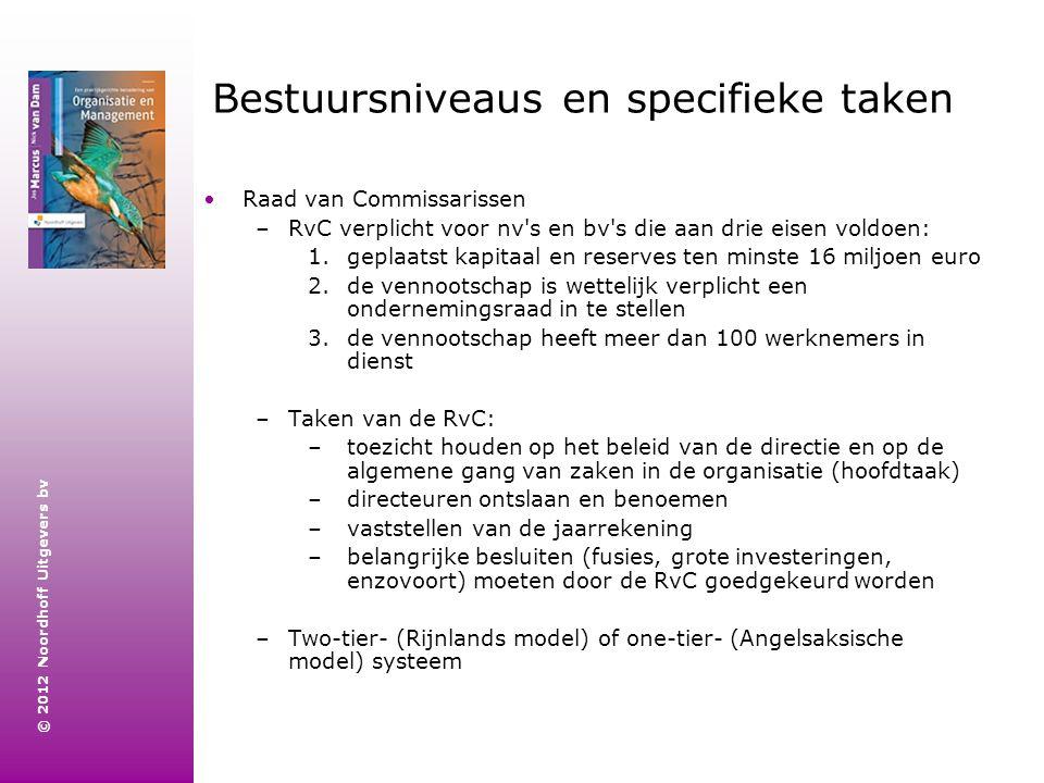 © 2012 Noordhoff Uitgevers bv Bestuursniveaus en specifieke taken Raad van Commissarissen –RvC verplicht voor nv's en bv's die aan drie eisen voldoen: