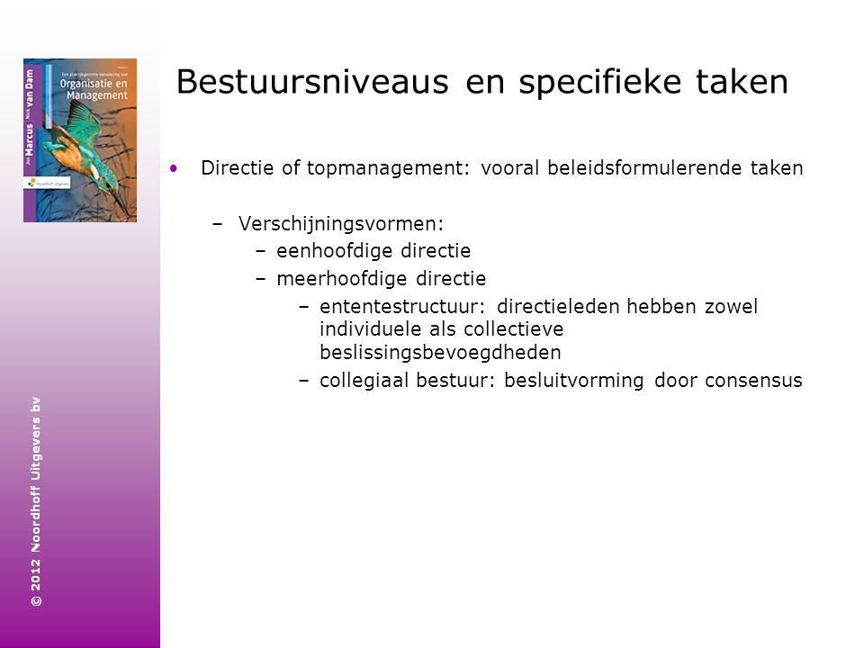 © 2012 Noordhoff Uitgevers bv Bestuursniveaus en specifieke taken Directie of topmanagement: vooral beleidsformulerende taken –Verschijningsvormen: –e
