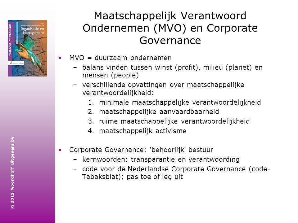 © 2012 Noordhoff Uitgevers bv Maatschappelijk Verantwoord Ondernemen (MVO) en Corporate Governance MVO = duurzaam ondernemen –balans vinden tussen win