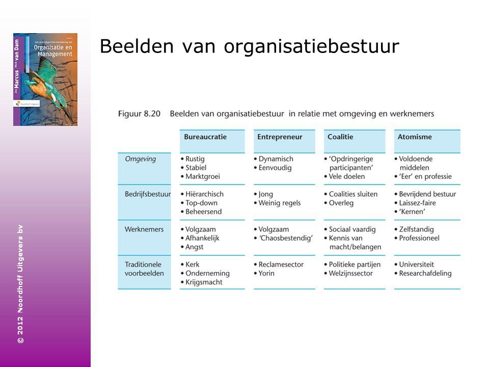 © 2012 Noordhoff Uitgevers bv Beelden van organisatiebestuur
