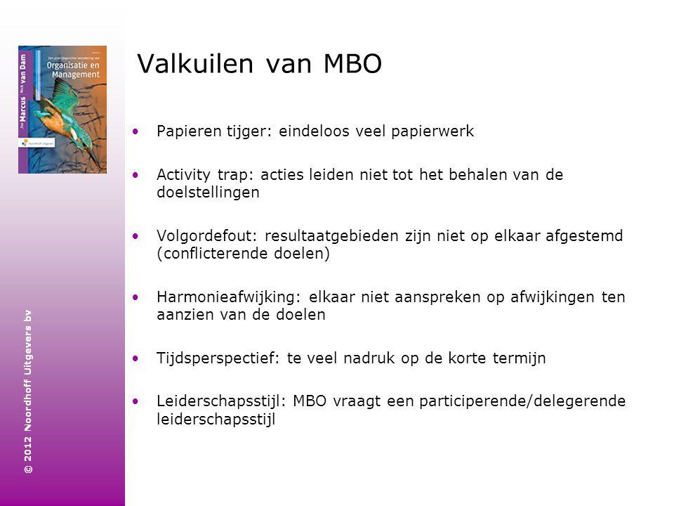 © 2012 Noordhoff Uitgevers bv Valkuilen van MBO Papieren tijger: eindeloos veel papierwerk Activity trap: acties leiden niet tot het behalen van de do