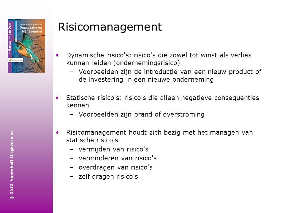 © 2012 Noordhoff Uitgevers bv Risicomanagement Dynamische risico's: risico's die zowel tot winst als verlies kunnen leiden (ondernemingsrisico) –Voorb