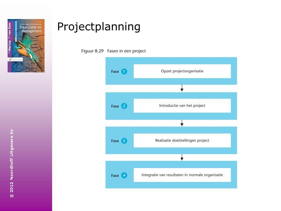 © 2012 Noordhoff Uitgevers bv Projectplanning