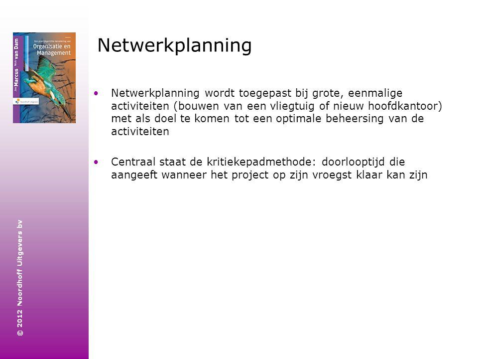 © 2012 Noordhoff Uitgevers bv Netwerkplanning Netwerkplanning wordt toegepast bij grote, eenmalige activiteiten (bouwen van een vliegtuig of nieuw hoo