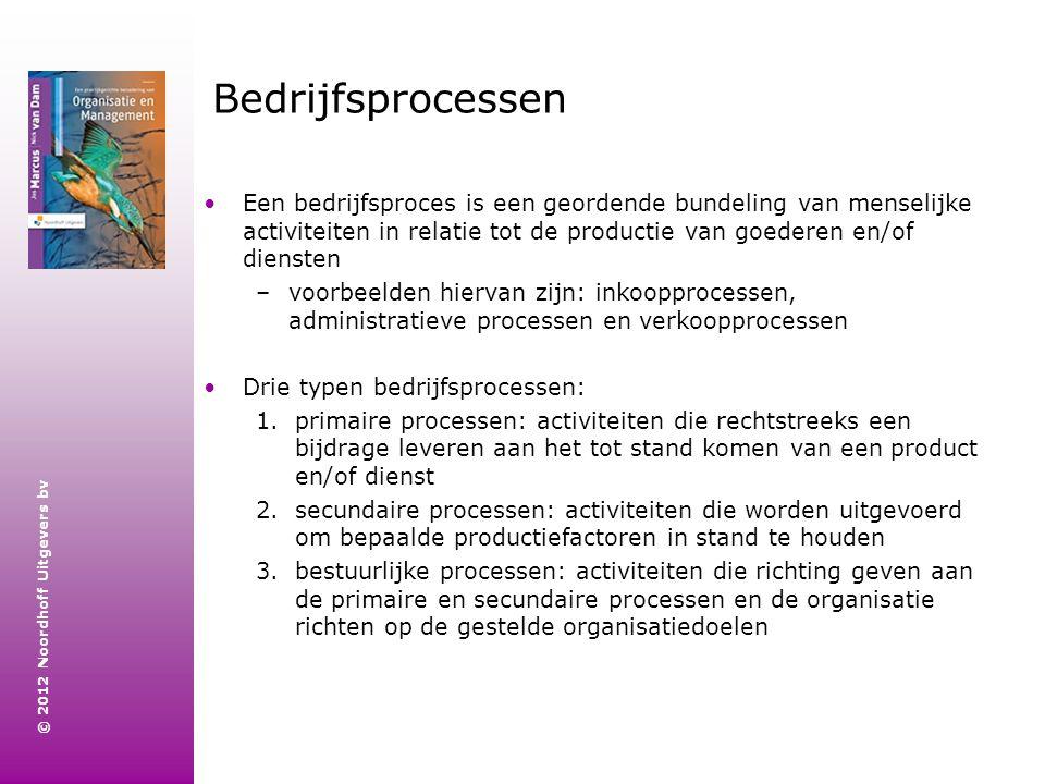 © 2012 Noordhoff Uitgevers bv Bedrijfsprocessen Een bedrijfsproces is een geordende bundeling van menselijke activiteiten in relatie tot de productie