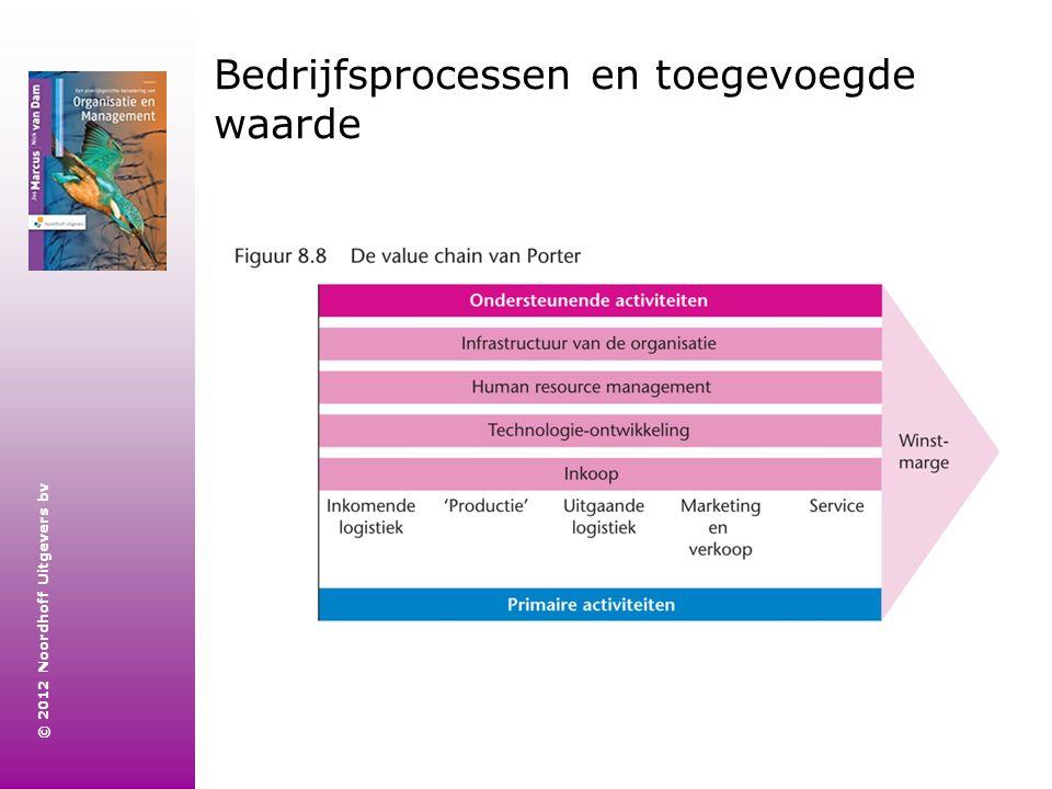 © 2012 Noordhoff Uitgevers bv Bedrijfsprocessen en toegevoegde waarde