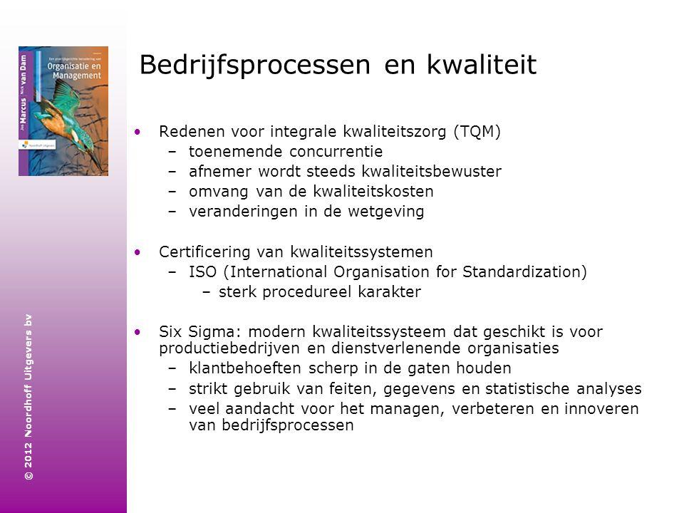 © 2012 Noordhoff Uitgevers bv Bedrijfsprocessen en kwaliteit Redenen voor integrale kwaliteitszorg (TQM) –toenemende concurrentie –afnemer wordt steed