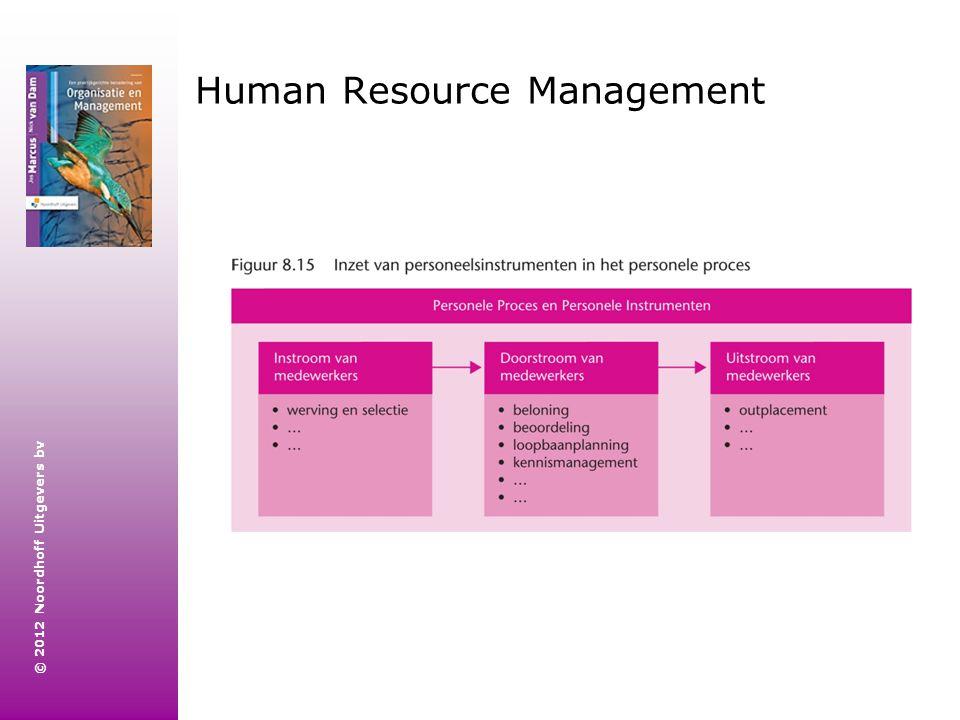 © 2012 Noordhoff Uitgevers bv Human Resource Management