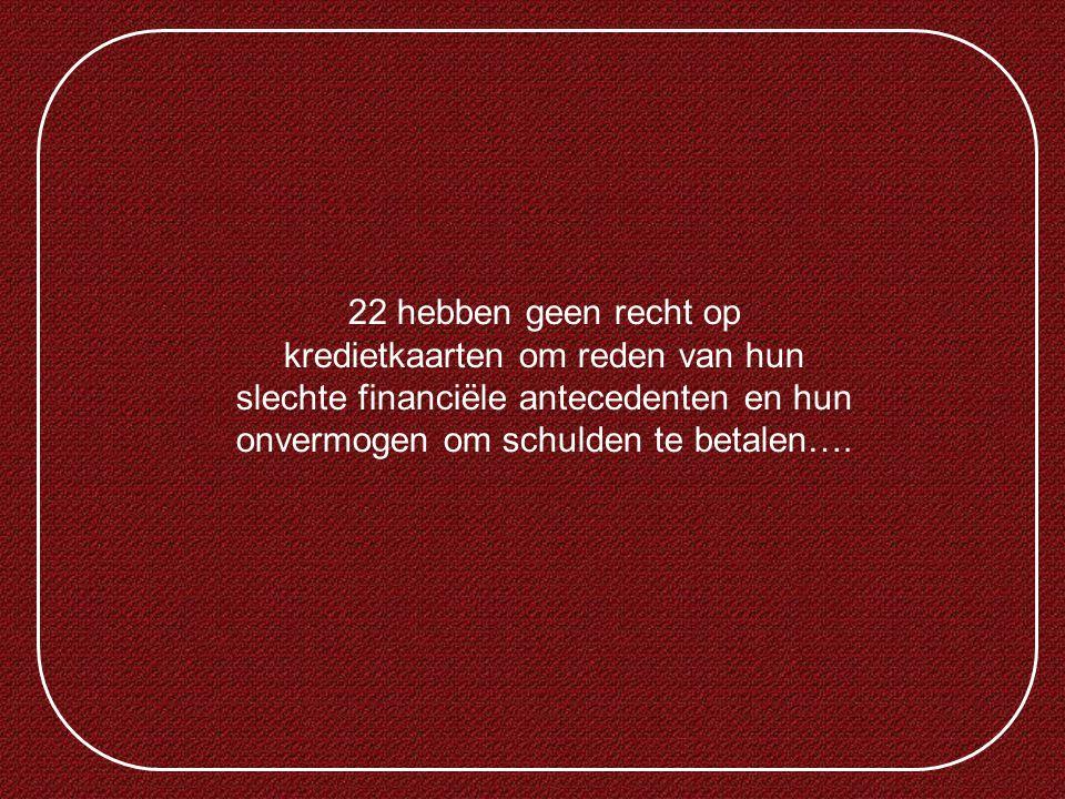 22 hebben geen recht op kredietkaarten om reden van hun slechte financiële antecedenten en hun onvermogen om schulden te betalen….